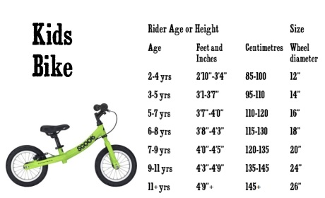 Bike Sizes For Kids Kids Bike Request